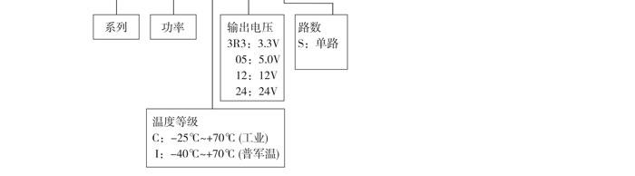 ac-dc模块电源 adf系列